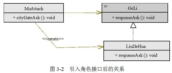 3-2引入角色接口后的关系