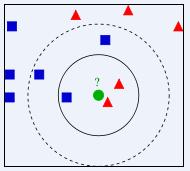 用Node.js实现机器学习中的K最近邻分类算法