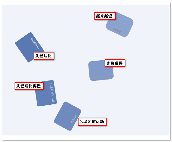 CSS3 Transitions, Transforms和Animation使用简介与应用展示