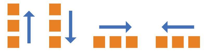 玩转CSS3弹性盒Flex布局