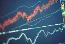 用Python也能进军金融领域?这有一份股票交易策略开发指南-工具猫