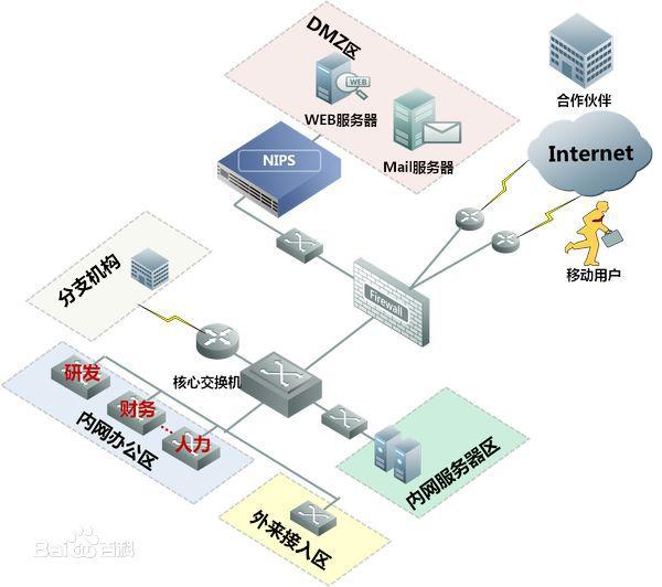 电脑怎么连接不同网段的无线打印机?DMZ帮你轻松实现